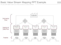 Basic Value Stream Mapping Ppt Example