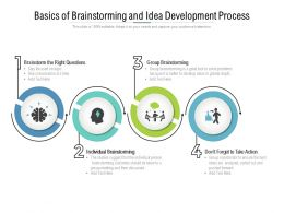 Basics Of Brainstorming And Idea Development Process