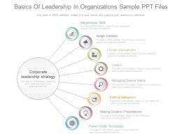 basics_of_leadership_in_organizations_sample_ppt_files_Slide01