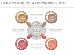 Basics Of Online Marketing Strategy Presentation Graphics