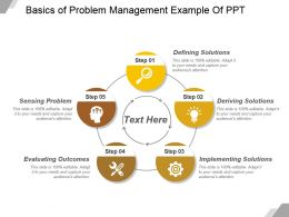 Basics Of Problem Management Example Of Ppt