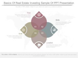 Basics Of Real Estate Investing Sample Of Ppt Presentation