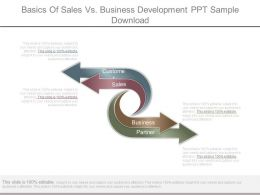 Basics Of Sales Vs Business Development Ppt Sample Download