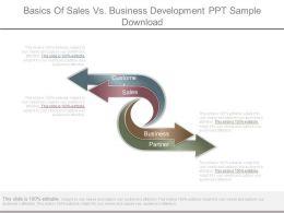 Basics Of Sales Vs Business Development Ppt Sample Download