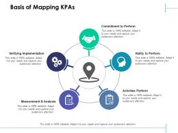 Basis Of Mapping KPAs Implementation Measurement Ppt Powerpoint Slides Themes