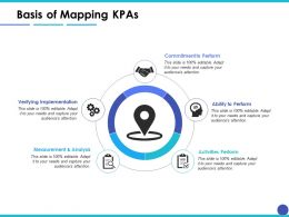 Basis Of Mapping Kpas Ppt Model Example Introduction