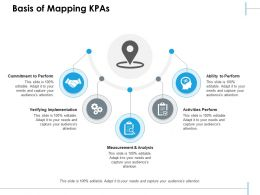 Basis Of Mapping Kpas Verifying Implementation