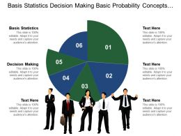 Basis Statistics Decision Making Basic Probability Concepts Enable Support