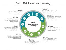 Batch Reinforcement Learning Ppt Powerpoint Presentation Layouts Master Slide Cpb