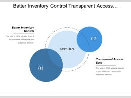 Batter Inventory Control Transparent Access Data Reduction Manufacturing Cost