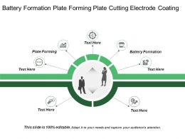 Battery Formation Plate Forming Plate Cutting Electrode Coating