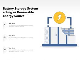 Battery Storage System Acting As Renewable Energy Source