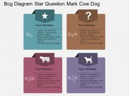Bcg Diagram Star Question Mark Cow Dog Flat Powerpoint Design
