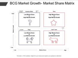 Bcg Market Growth Market Share Matrix