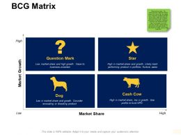 Bcg Matrix Cash Ppt Powerpoint Presentation Outline Smartart