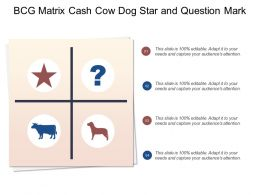 Bcg Matrix Displaying Cash Cow Dog Star And Question Mark