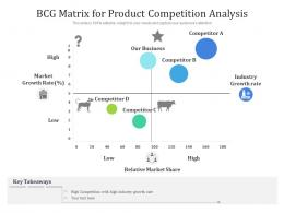 BCG Matrix For Product Competition Analysis