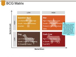 Bcg Matrix Powerpoint Slide