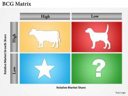BCG Matrix Powerpoint Template Slide