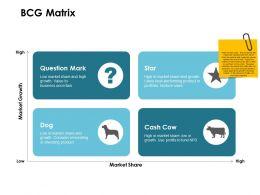 Bcg Matrix Question Mark Ppt Powerpoint Presentation Outline Slide Portrait