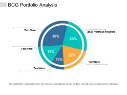 Bcg Portfolio Analysis Ppt Powerpoint Presentation Professional Sample Cpb