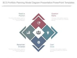 Bcg Portfolio Planning Model Diagram Presentation Powerpoint Templates