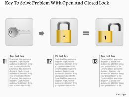 Bd Key To Solve Problem With Open And Closed Lock Powerpoint Template