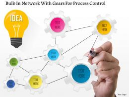 Be Bulb In Network With Gears For Process Control Powerpoint Template
