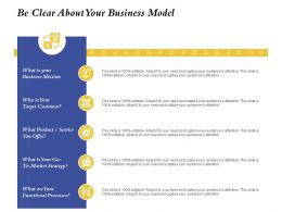 Be Clear About Your Business Model Market Strategy Ppt Presentation Slides Grid