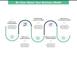 Be Clear About Your Business Model Processes Ppt Powerpoint Presentation Infographic Files