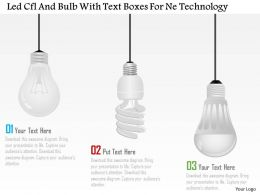 Be Led Cfl And Bulb With Text Boxes For Ne Technology Powerpoint Template