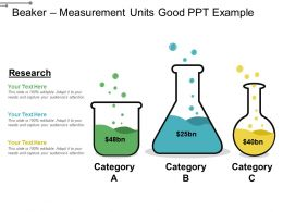 Beaker Measurement Units Good PPT Example
