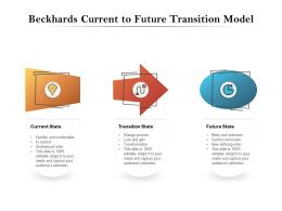 Beckhards Current To Future Transition Model
