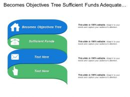 becomes_objectives_tree_sufficient_funds_adequate_clean_customer_discovery_Slide01