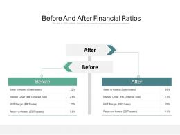 Before And After Financial Ratios
