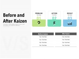 Before And After Kaizen
