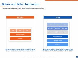 Before And After Kubernetes Container Runtime Ppt Powerpoint Presentation Visual Aids