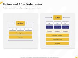 Before And After Kubernetes Hardware Ppt Powerpoint Presentation Gallery Show