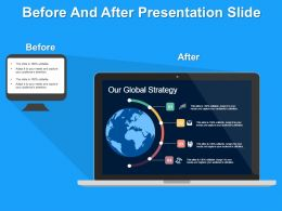 Before And After Presentation Slide