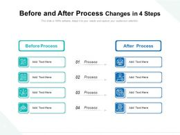 Before And After Process Changes In 4 Steps