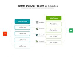 Before And After Process For Automation