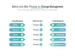 Before And After Process For Change Management