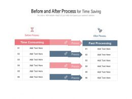Before And After Process For Time Saving