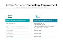 Before And After Technology Improvement