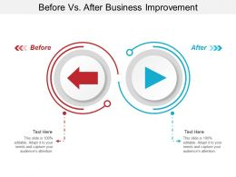 Before Vs After Business Improvement