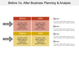 Before Vs After Business Planning And Analysis