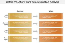 Before Vs After Four Factors Situation Analysis