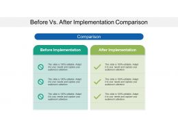 Before Vs After Implementation Comparison