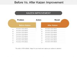 Before Vs After Kaizen Improvement