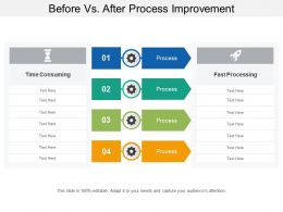 Before Vs After Process Improvement